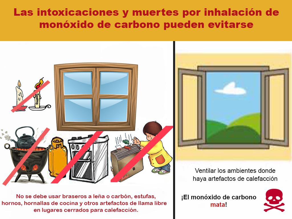 Consejos para prevenir intoxicaciones por monóxido de carbono